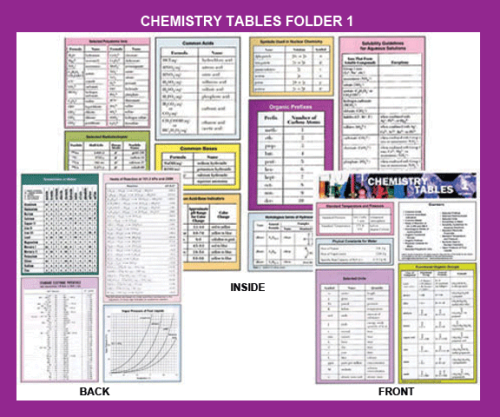 Chemistry Tables Folder 1 (of 3)