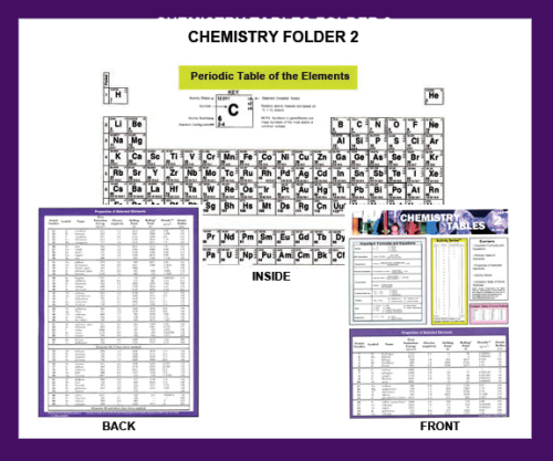 Chemistry Tables Folder 2 (of 3)