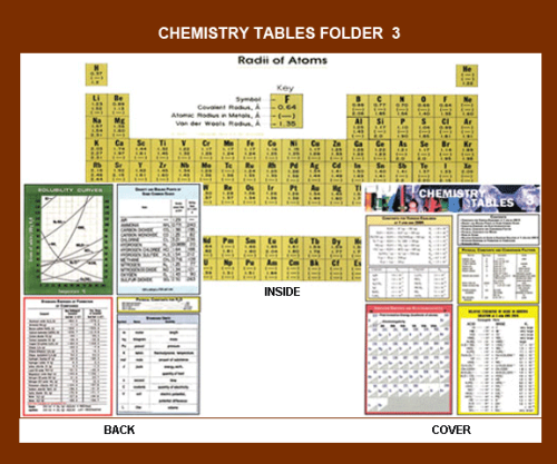 Chemistry Tables Folder 3 (of 3)